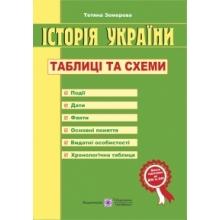 ЗНО 2019 Історія України Таблиці та схеми Земерова Т. Вид-во: Підручники і посібники