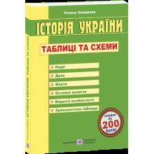ЗНО 2020 Історія України Таблиці та схеми Земерова Т. Вид-во: Підручники і посібники